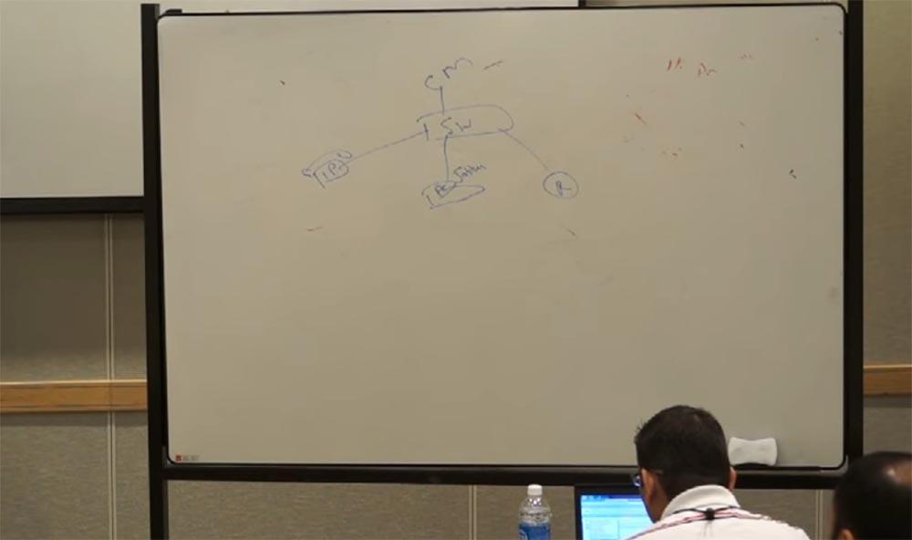 Тренинг FastTrack. «Сетевые основы». «Основы телефонии». Часть 3. Эдди Мартин. Декабрь, 2012 - 6