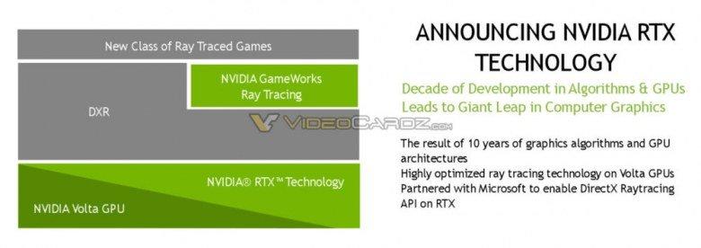 В понедельник Nvidia представит технологию RTX, которая, видимо, наконец-то сделает трассировку лучей доступной для разработчиков - 1