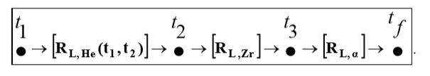 Математическая модель тепловыделяющего элемента ядерного реактора - 22