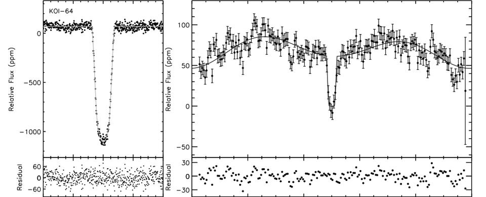 Спросите Итана: сколько планет не увидел телескоп Кеплер? - 3