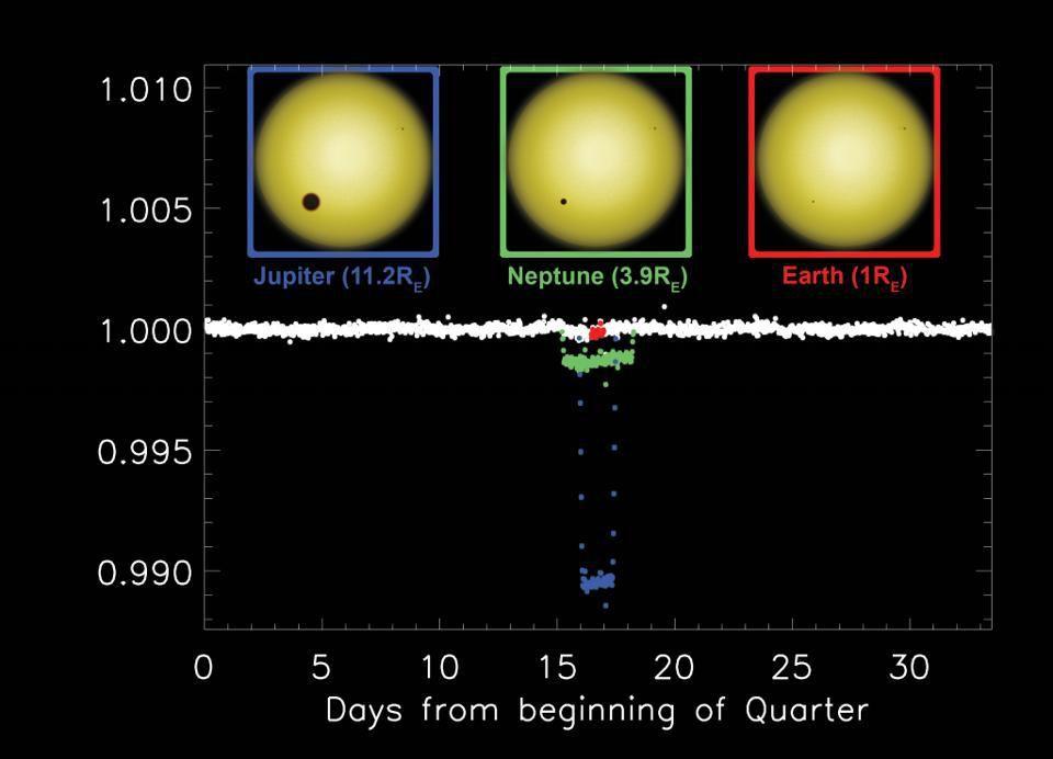 Спросите Итана: сколько планет не увидел телескоп Кеплер? - 7