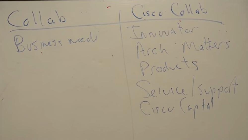 Тренинг FastTrack. «Сетевые основы». «Ценность продуктов для совместной работы от Cisco». Эдди Мартин. Декабрь, 2012 - 3