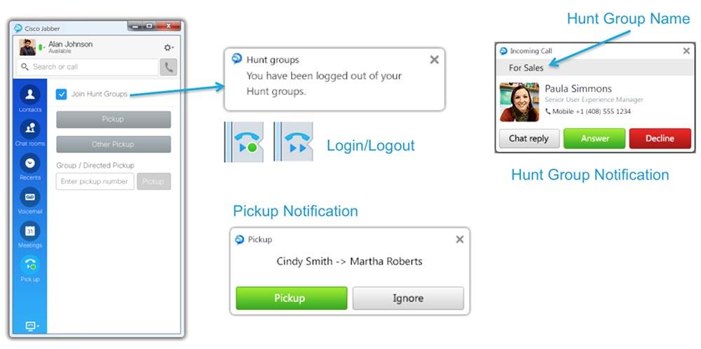 Тренинг FastTrack. «Сетевые основы». «Программные продукты для совместной работы от Cisco». Эдди Мартин. Декабрь, 2012 - 5