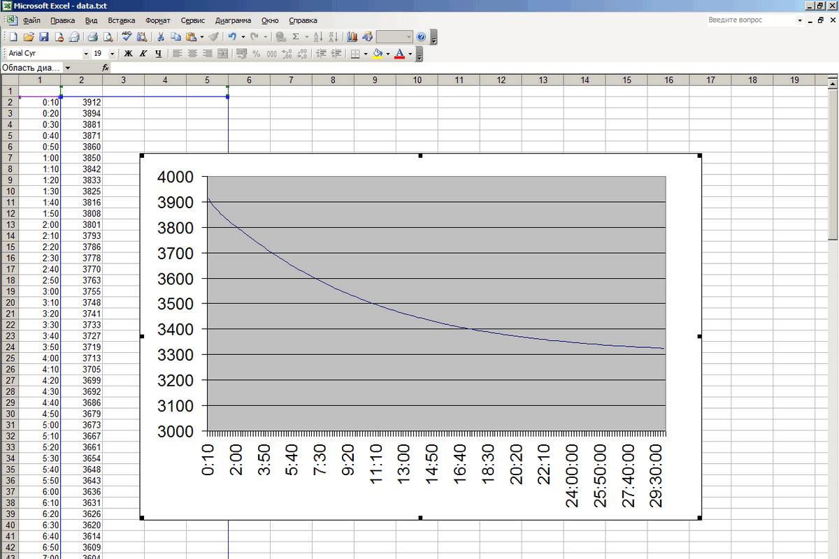 Анализатор яркости Lamptest-1 - 5