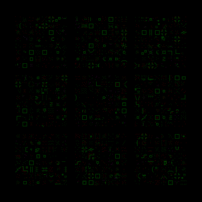 Генерируем уровни для игры с помощью нейросетей - 7