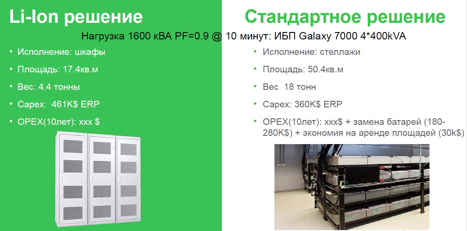 Смена аккумуляторов: ИБП на технологии Li-Ion - 5