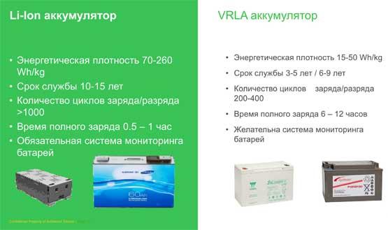 Смена аккумуляторов: ИБП на технологии Li-Ion - 8