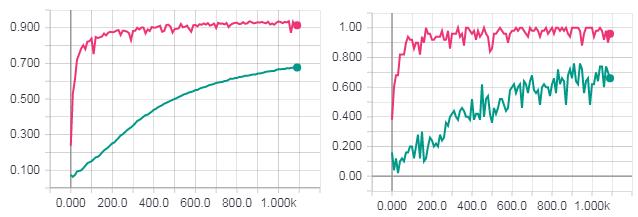 Hessian-Free оптимизация с помощью TensorFlow - 164