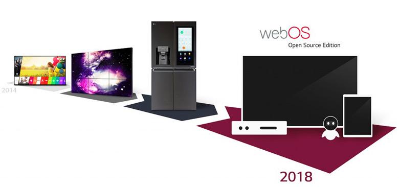 Первоначально webOS была разработана компанией Palm для карманных электронных устройств
