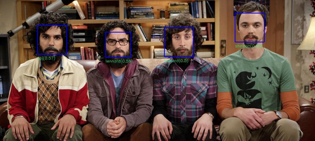 Node.js + face-recognition.js: простое и надёжное распознавание лиц с помощью глубокого обучения - 3