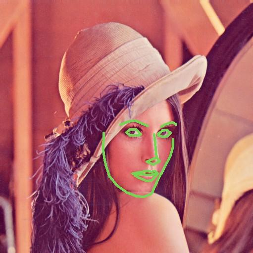 Node.js + face-recognition.js: простое и надёжное распознавание лиц с помощью глубокого обучения - 5