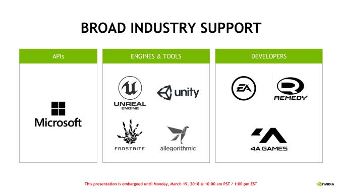 Nvidia RTX — технология трассировки лучей в реальном времени наконец-то появится в играх - 2