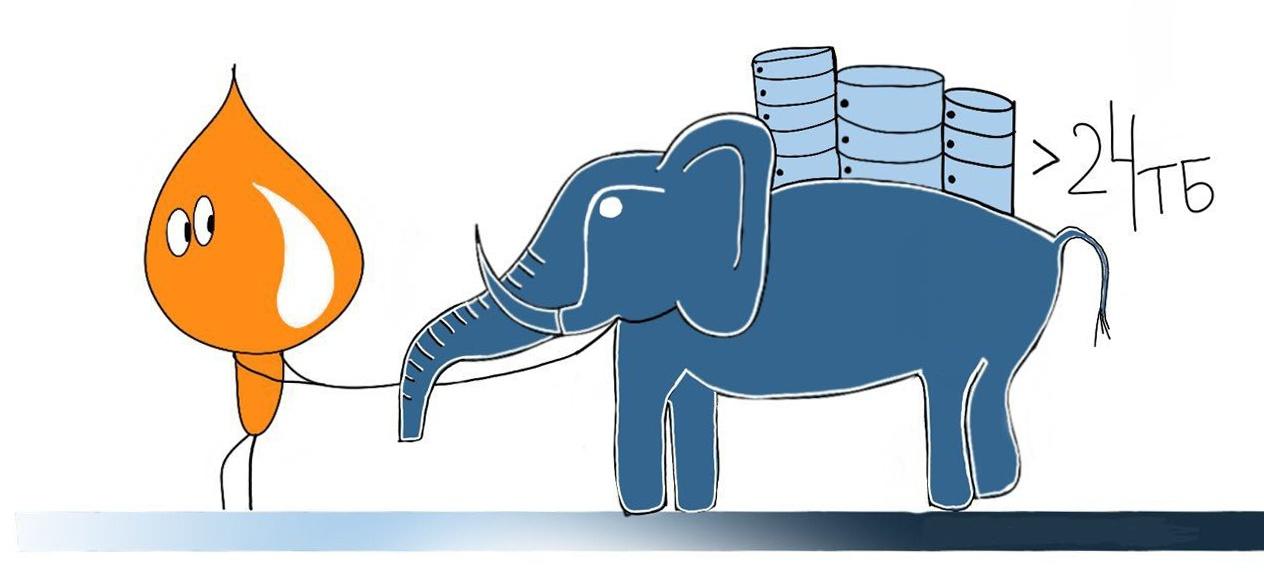 #PostgreSQL. Ускоряем деплой в семь раз с помощью «многопоточки» - 2