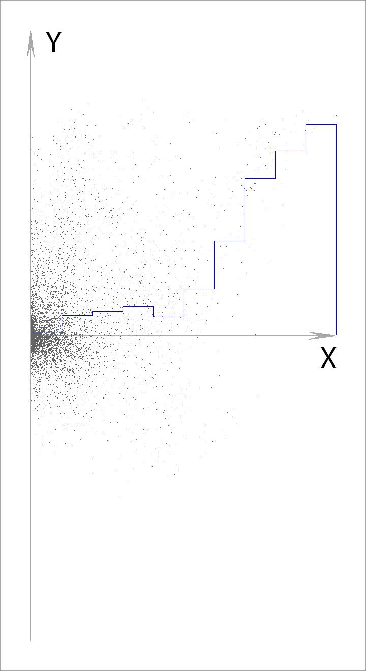 Ищем закономерности на бирже - 5