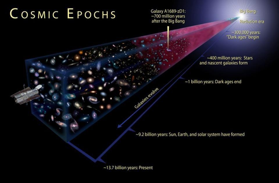 Пять открытий фундаментальной физики, оказавшихся полной неожиданностью - 11