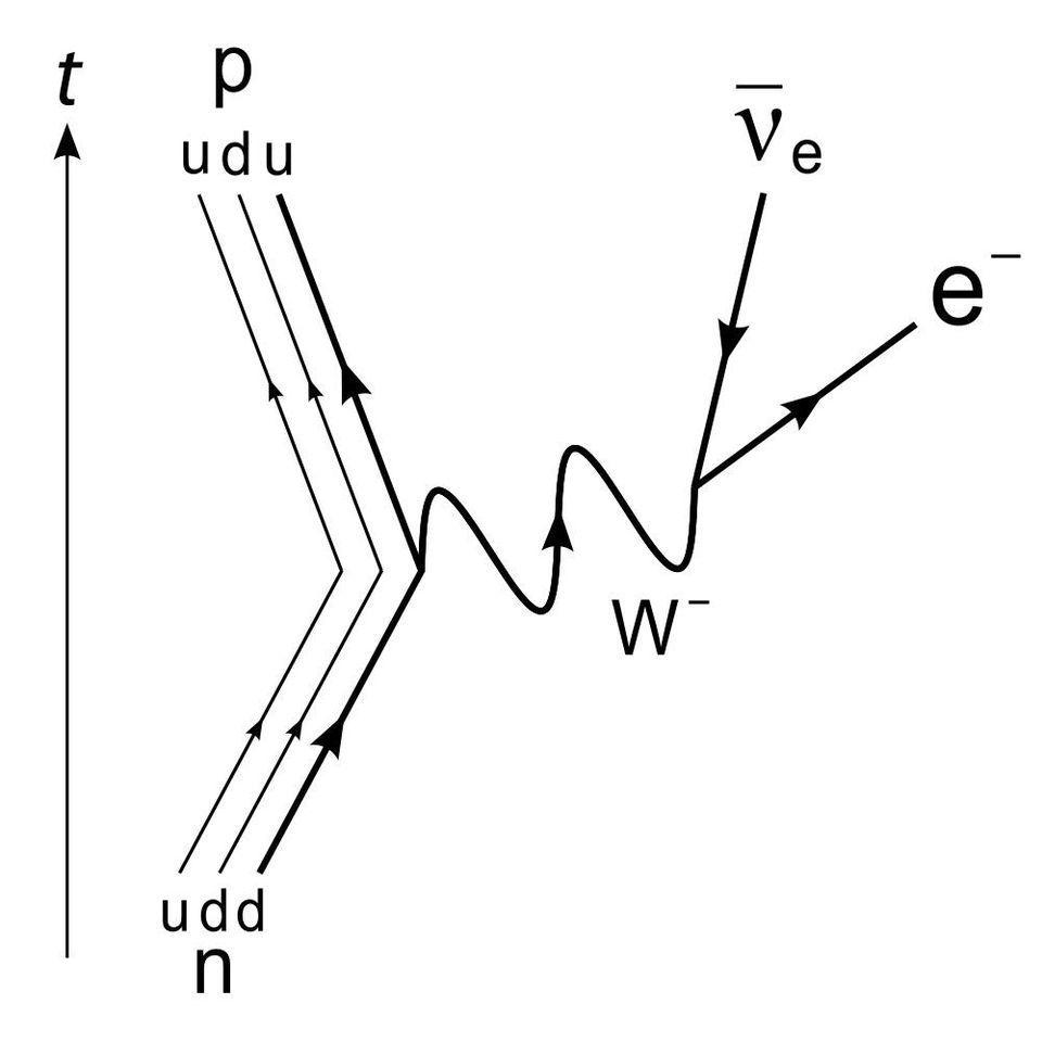 Пять открытий фундаментальной физики, оказавшихся полной неожиданностью - 7
