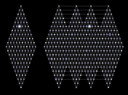 5 технологий на следующую пятилетку: прогноз от IBM - 3
