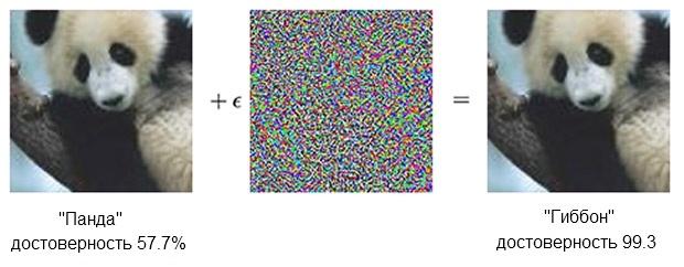 «Взлом» мозга при помощи «картинок-противоречий» - 2