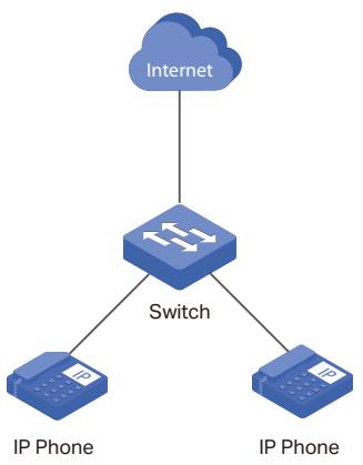 TP-Link T2600G-28MPS: работа с PoE, LLDP и Voice VLAN - 12