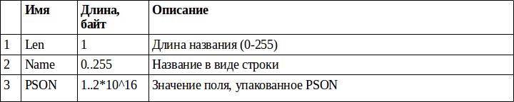 Бинарный формат PSON - 3