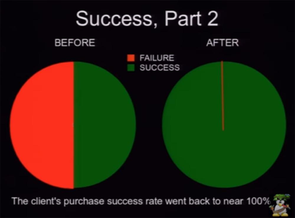 Конференция DEFCON 21. «Как мой Ботнет заработал миллионы долларов на продаже автомобилей и победил русских хакеров» - 18