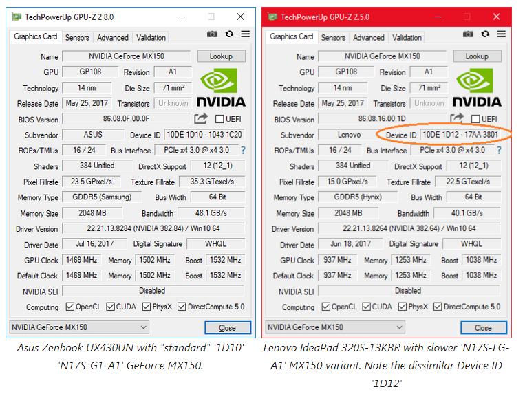 Оказывается, существует две значительно отличающиеся модификации видеокарты GeForce MX150 - 1