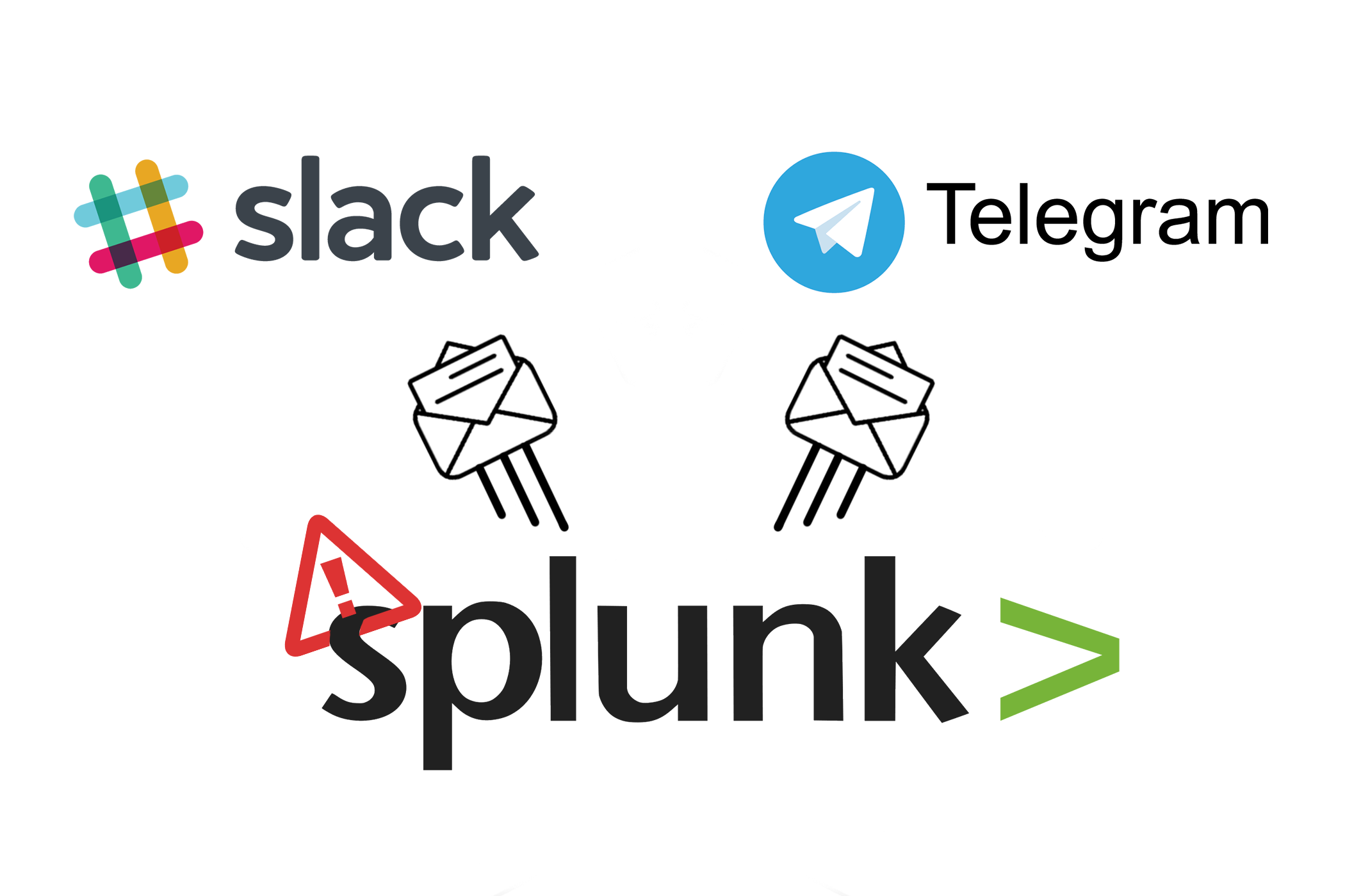 Оповещение в Telegram и Slack в режиме реального времени. Или как сделать Alert в Splunk — Часть 2 - 1