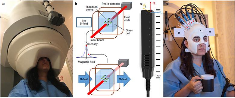 Первый в мире портативный сканер МЭГ - 1