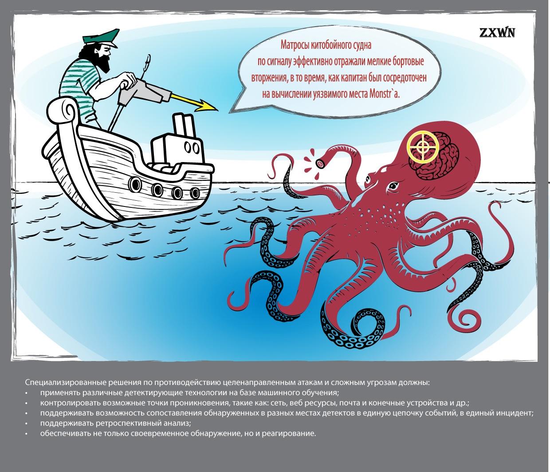 The monster of advanced threat and targeted attack - Монстр передовых угроз и целенаправленных атак - 8