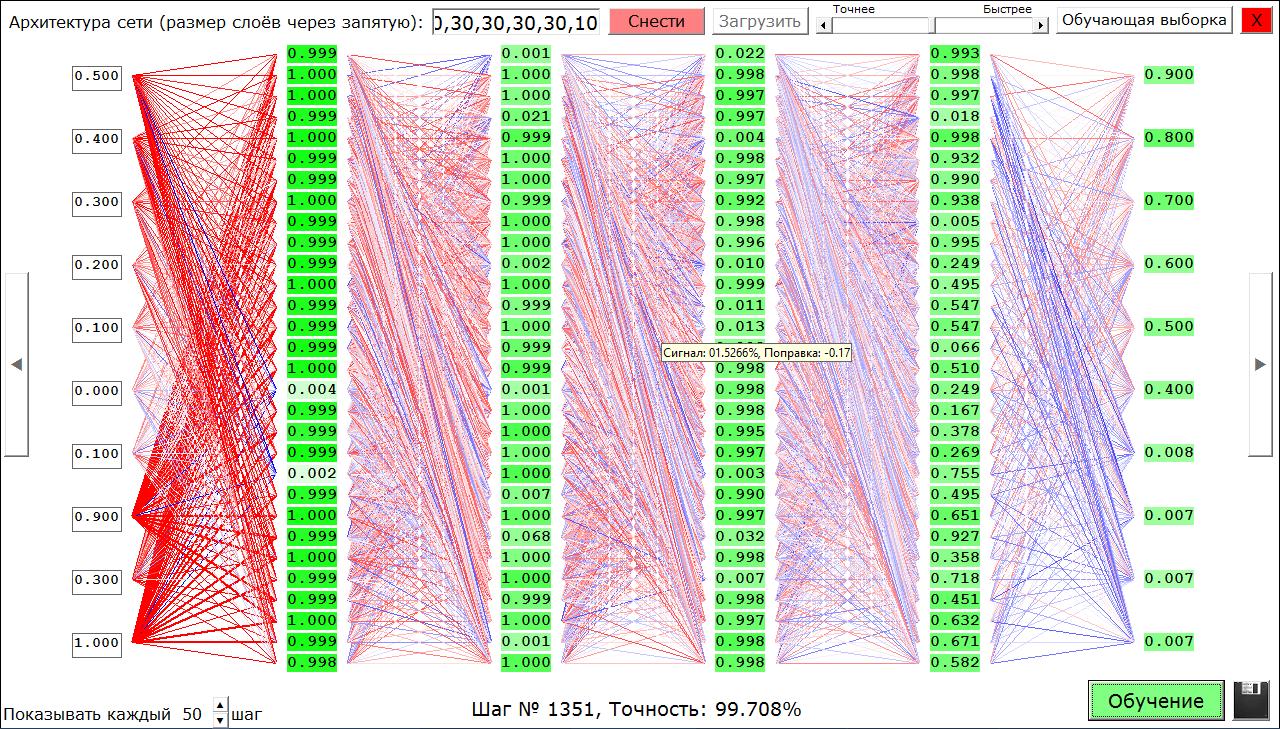 Пощупать нейросети или конструктор нейронных сетей - 1