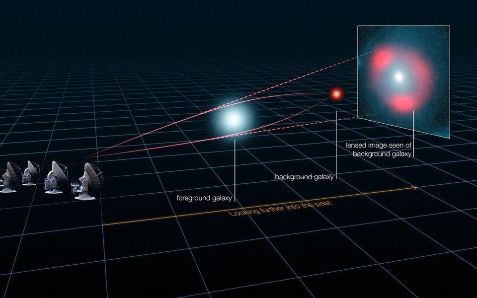 Слияние нейтронных звёзд поставило крест на альтернативах тёмной материи и тёмной энергии - 7