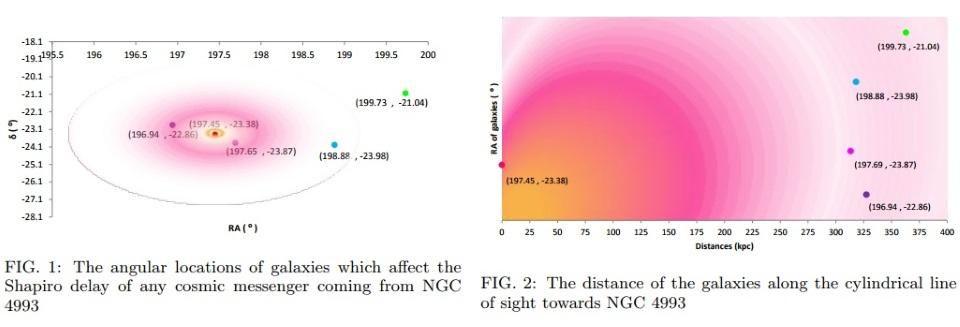 Слияние нейтронных звёзд поставило крест на альтернативах тёмной материи и тёмной энергии - 8