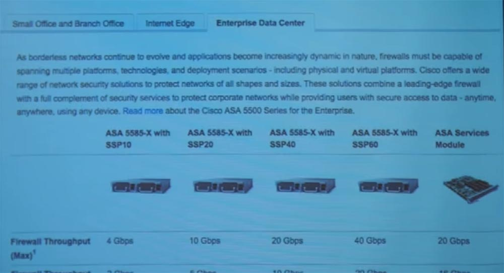 Тренинг FastTrack. «Сетевые основы». «Программные продукты Cisco для безопасности». Эдди Мартин. Декабрь, 2012 - 9
