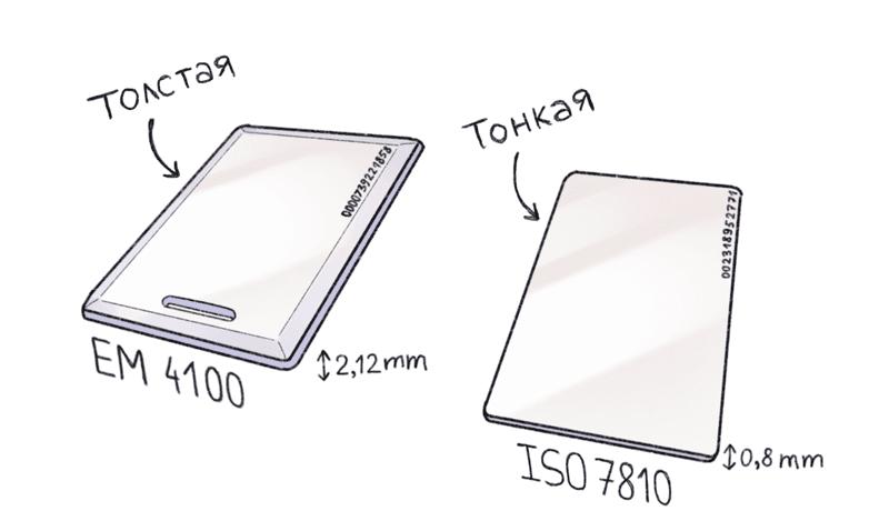 Сравнение толщины карт EM4100 EM-Marine и ISO7810
