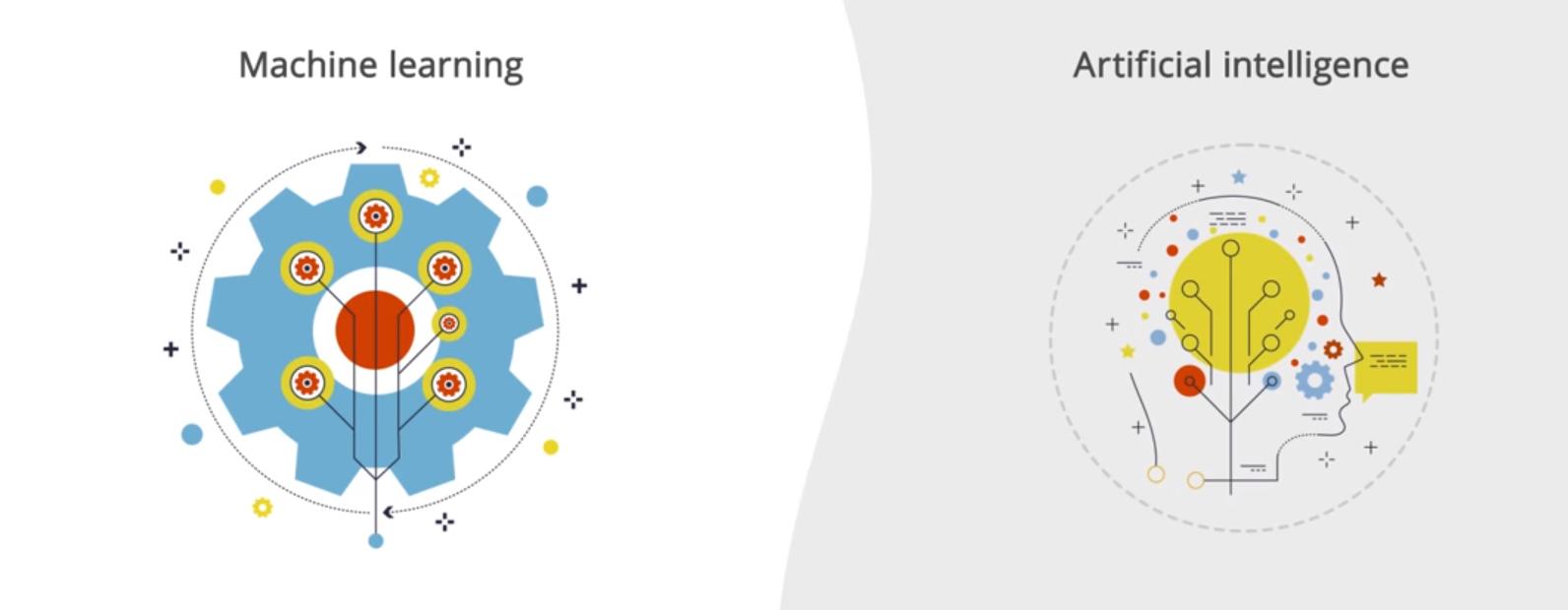 Как оптимизировать DevOps с помощью машинного обучения - 3