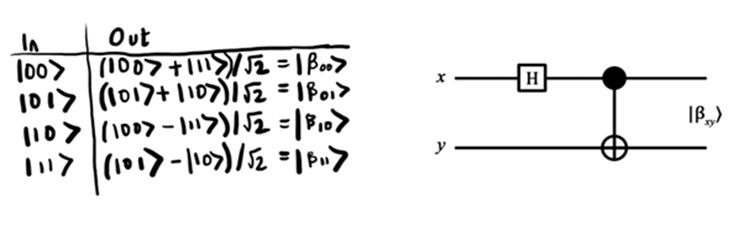 Квантовые вычисления и язык Q# для начинающих - 33