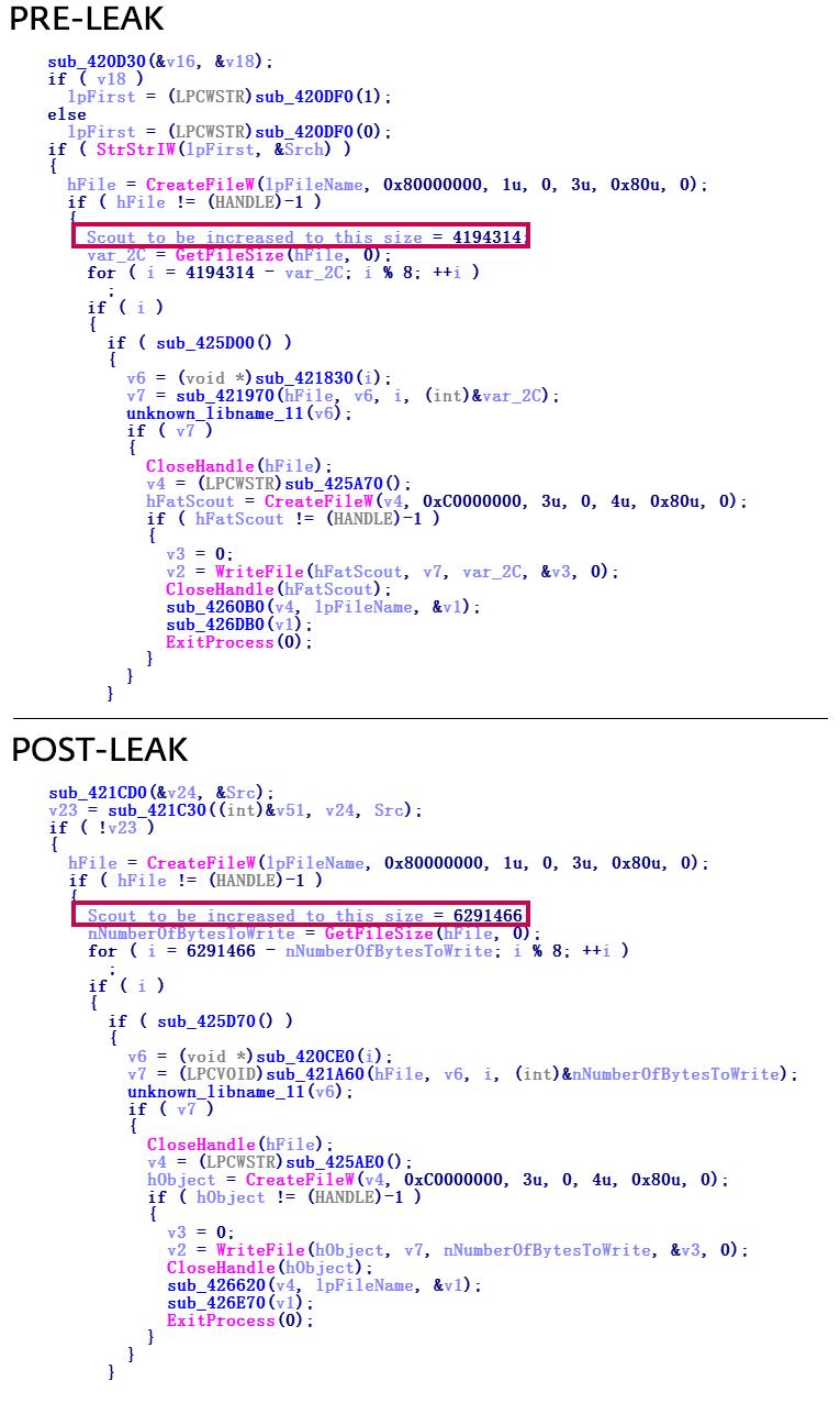 Hacking Team снова в деле: ESET обнаружила новые образцы шпионского ПО компании - 4