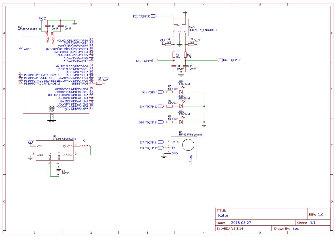Централизованный пульт контроля источников освещения ЦПКИО-2Д Ротор - 11