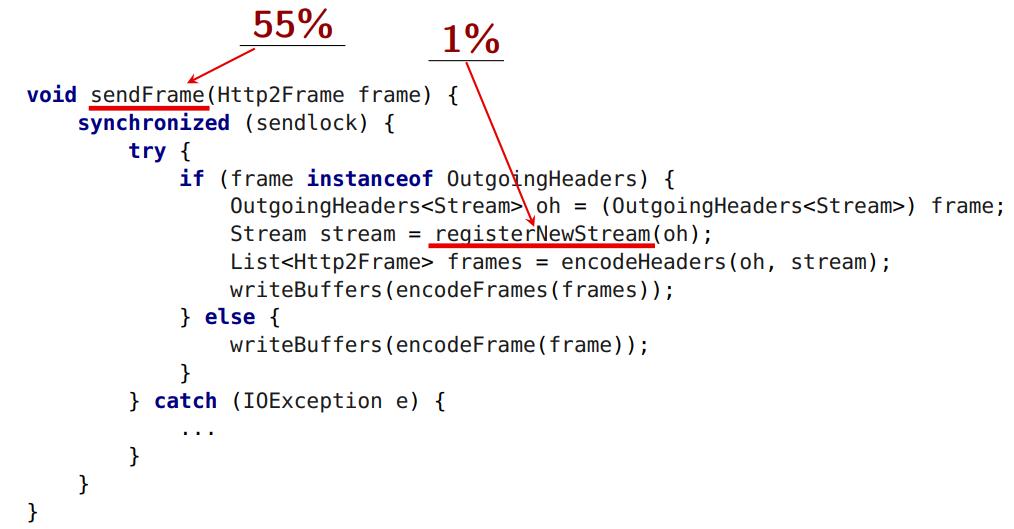 Повесть о том, как один инженер HTTP-2 Client разгонял - 21