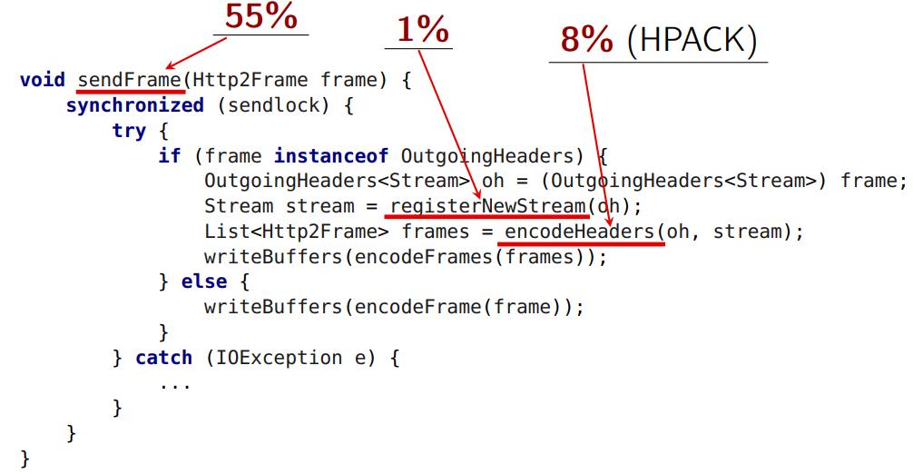 Повесть о том, как один инженер HTTP-2 Client разгонял - 22