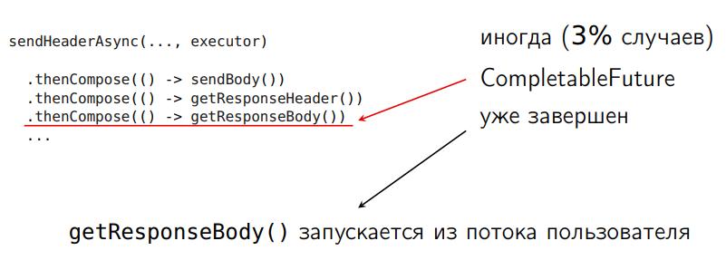 Повесть о том, как один инженер HTTP-2 Client разгонял - 35