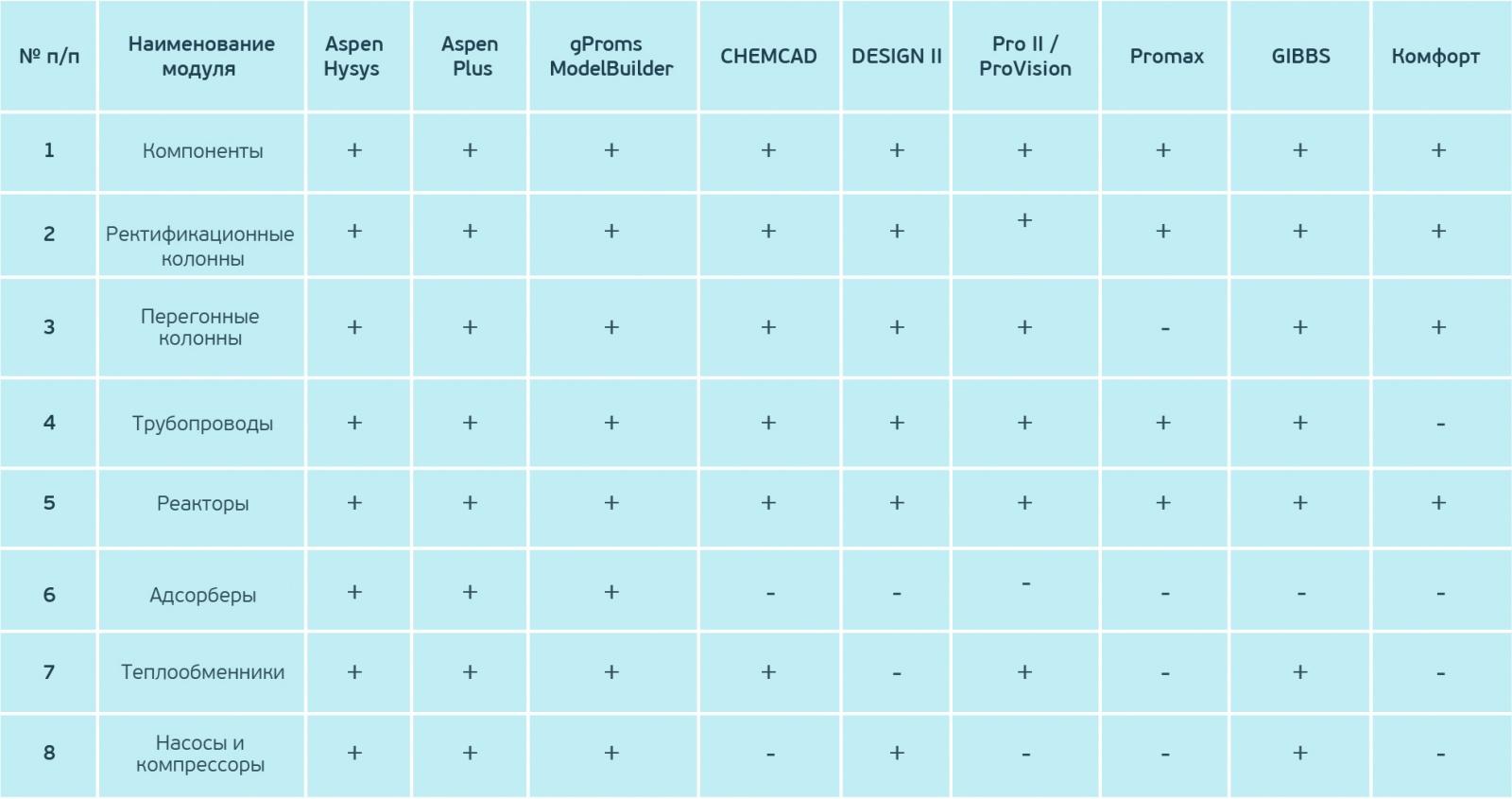 Системы имитационного моделирования: выбираем подходящую - 6