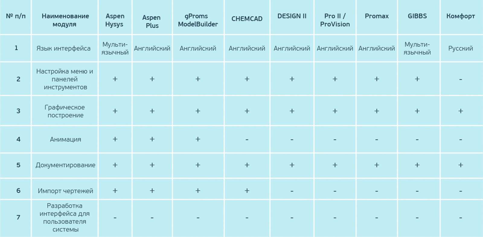 Системы имитационного моделирования: выбираем подходящую - 7