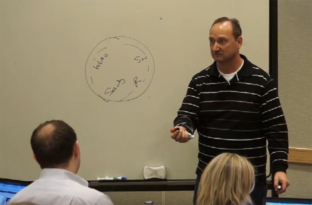 Тренинг FastTrack. «Сетевые основы». «Понимание архитектурных игр Cisco (обзор)». Эдди Мартин. Декабрь, 2012 - 2