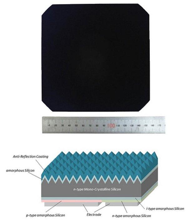 Sharp установлен рекорд эффективности фотоэлектрического преобразования с использованием монокристаллической кремниевой ячейки — 25,09%