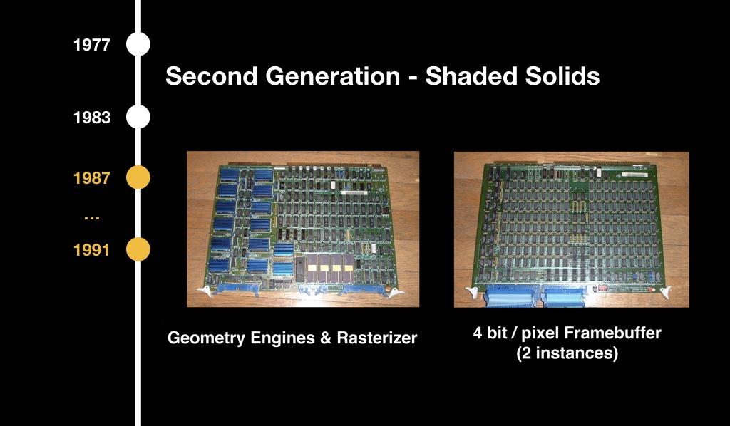 Как стать GPU-инженером за час - 10