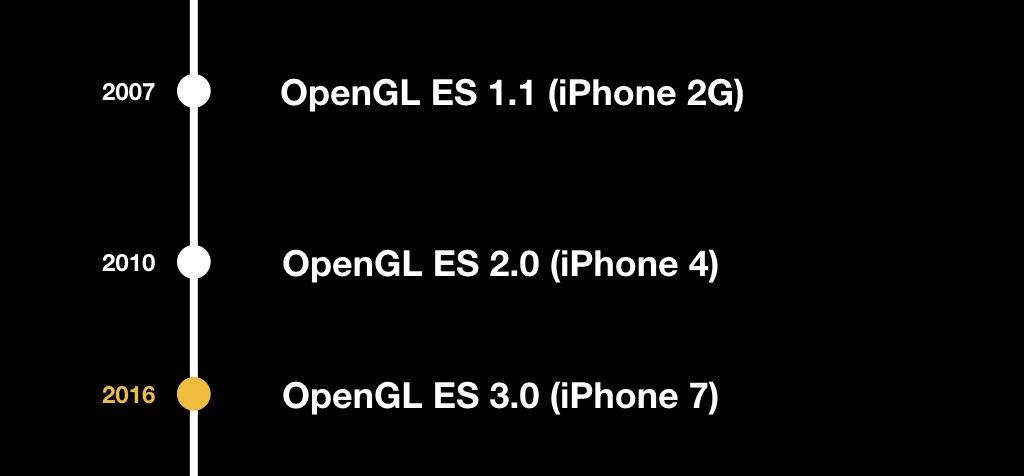 Как стать GPU-инженером за час - 32
