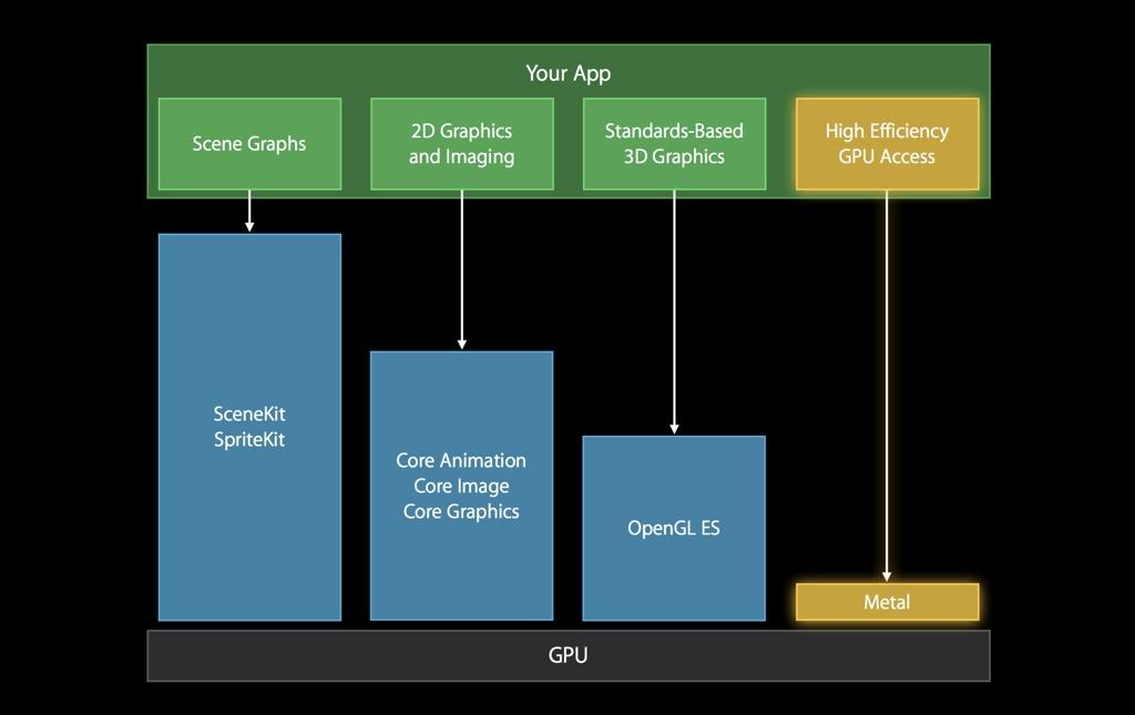 Как стать GPU-инженером за час - 35