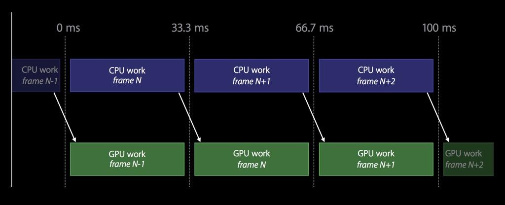 Как стать GPU-инженером за час - 37