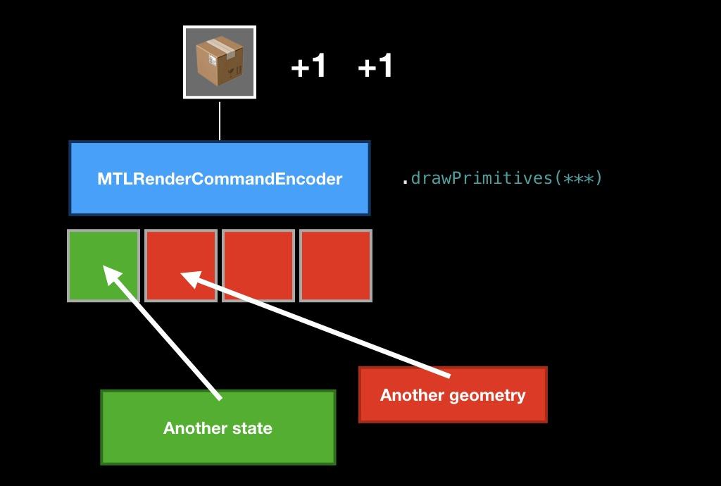 Как стать GPU-инженером за час - 49